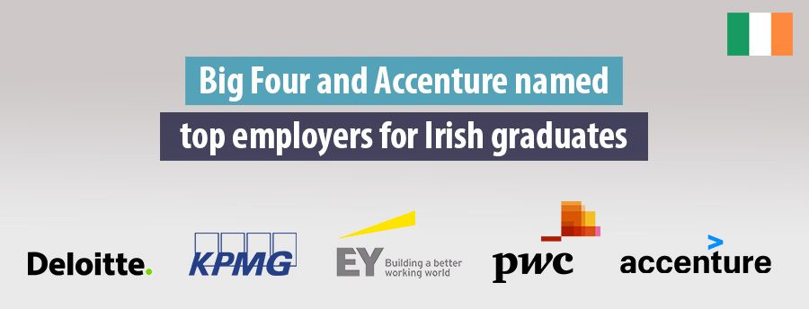 Big Four and Accenture named top employers for Irish graduates