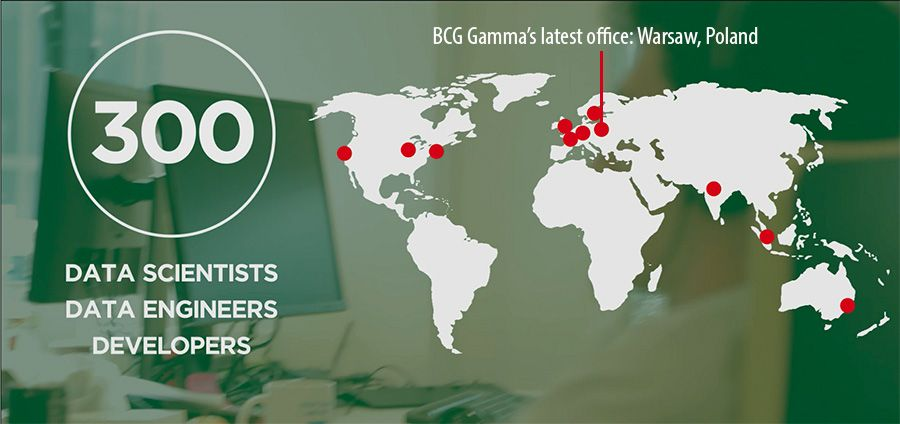 BCG Gamma's latest office: Warsaw, Poland