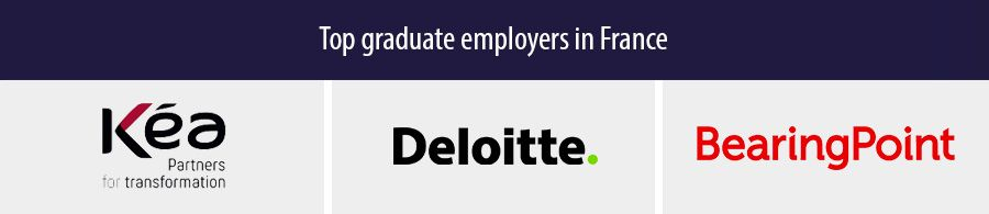 Kea & Partners, Deloitte and BearingPoint named top graduate employers