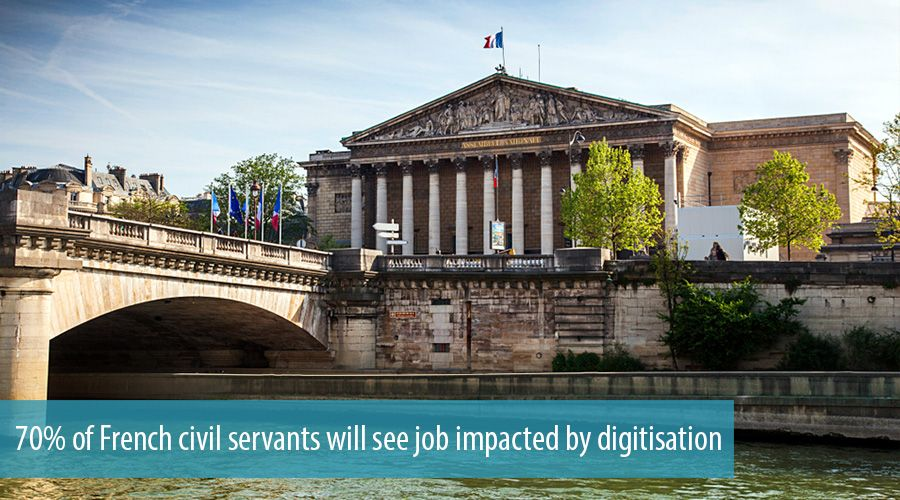 70% of French civil servants will see job impacted by digitisation