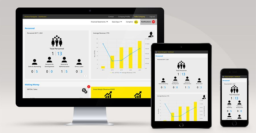 EY Finance Navigator overview