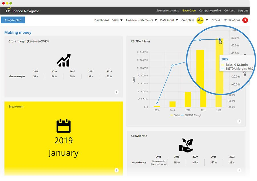 EY Finance Navigator solution