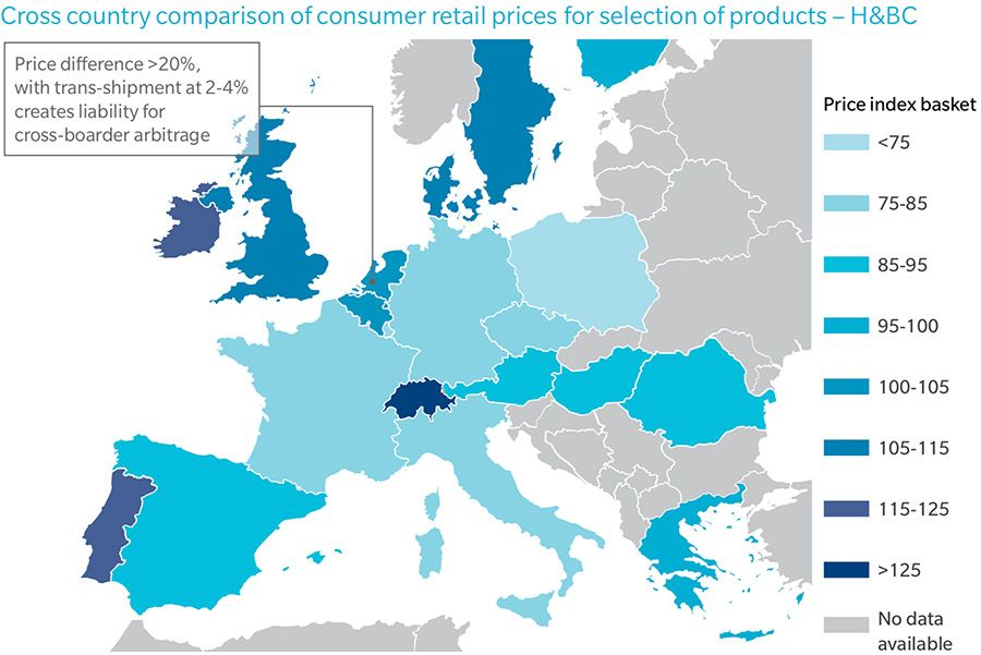 Cross country comparison of consumer retail prices for selection of products in Europe