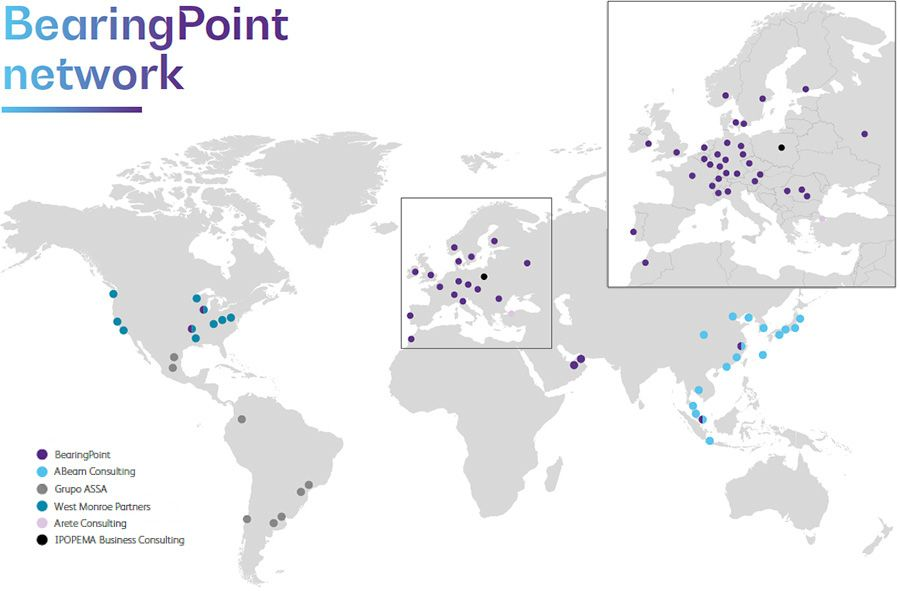 BearingPoint Network
