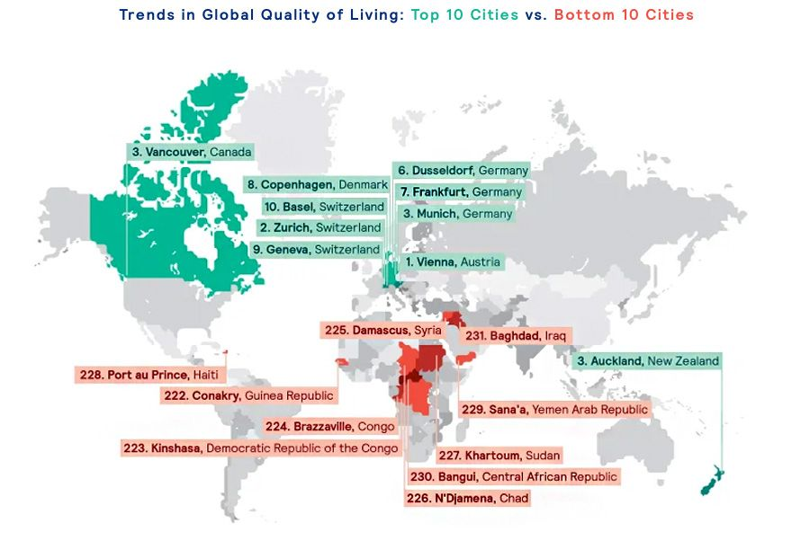 Germany, Austria & Switzerland offer top quality of life for