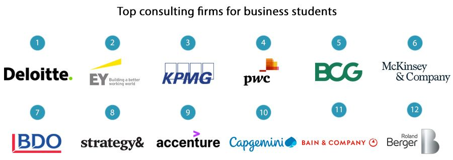 Top consulting firms for business students