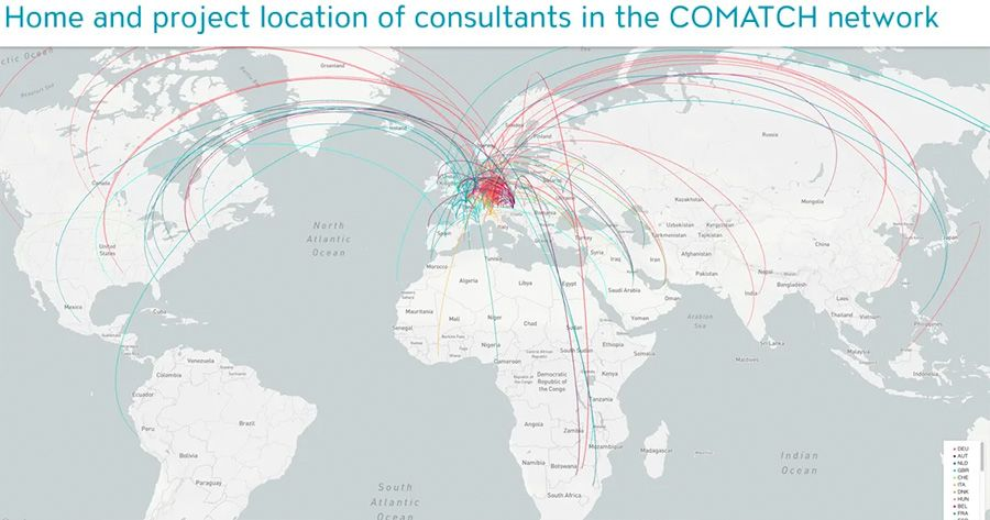 Home and project location of consultants in the COMATCH network