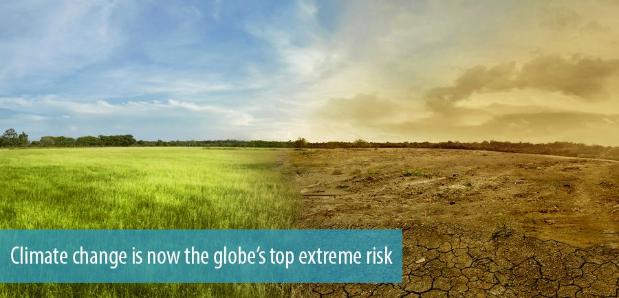 Climate change is now the globe's top extreme risk