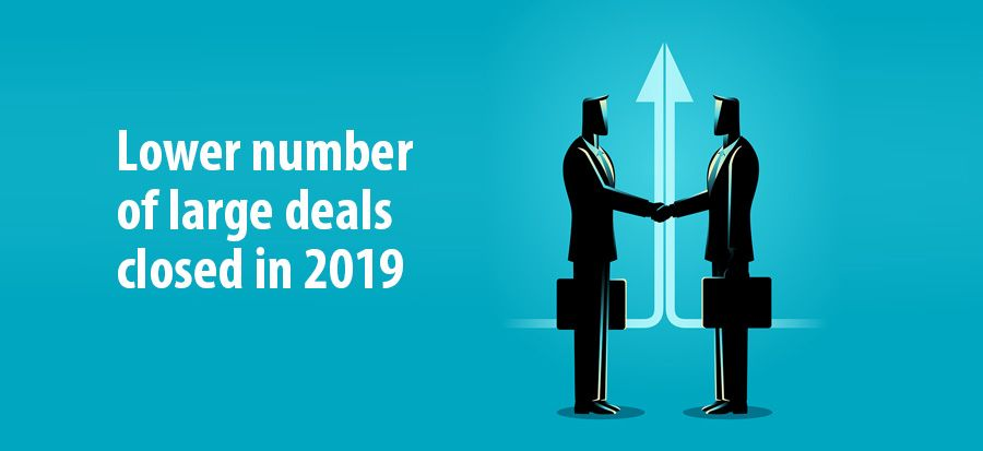 Lower number of large deals closed in 2019