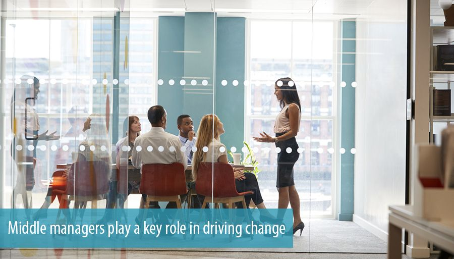 Middle managers play a key role in driving change