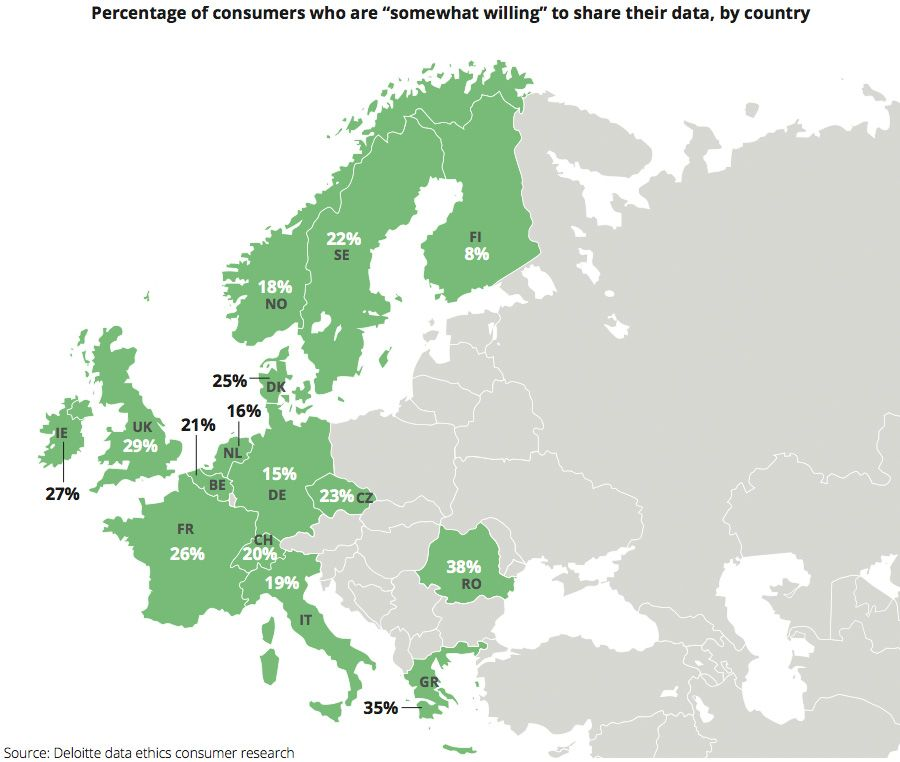 "Percentage of consumers who are ""somewhat willing"" to share their data, by country"