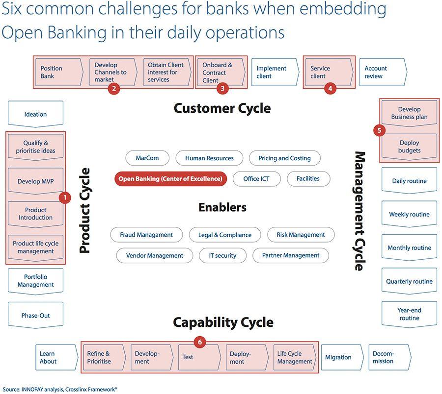 Banks business plan check essay plagiarism mac