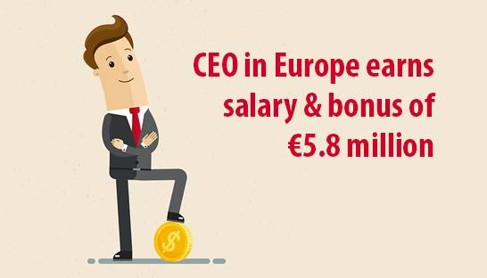 Average top 100 CEO in Europe earns salary & bonus of ?5.8 million