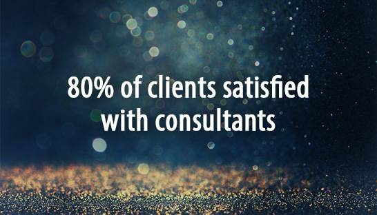 80% of clients satisfied with management consulting services