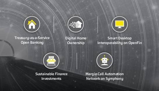 Synechron develops accelerator for digital banking ecosystems