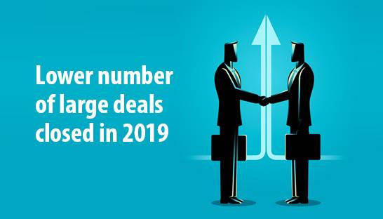 Global number of large deals closed drops to near low