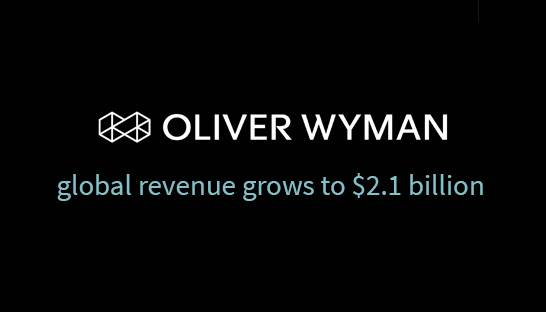 Consulting firm Oliver Wyman books 6% growth to $2.1 billion